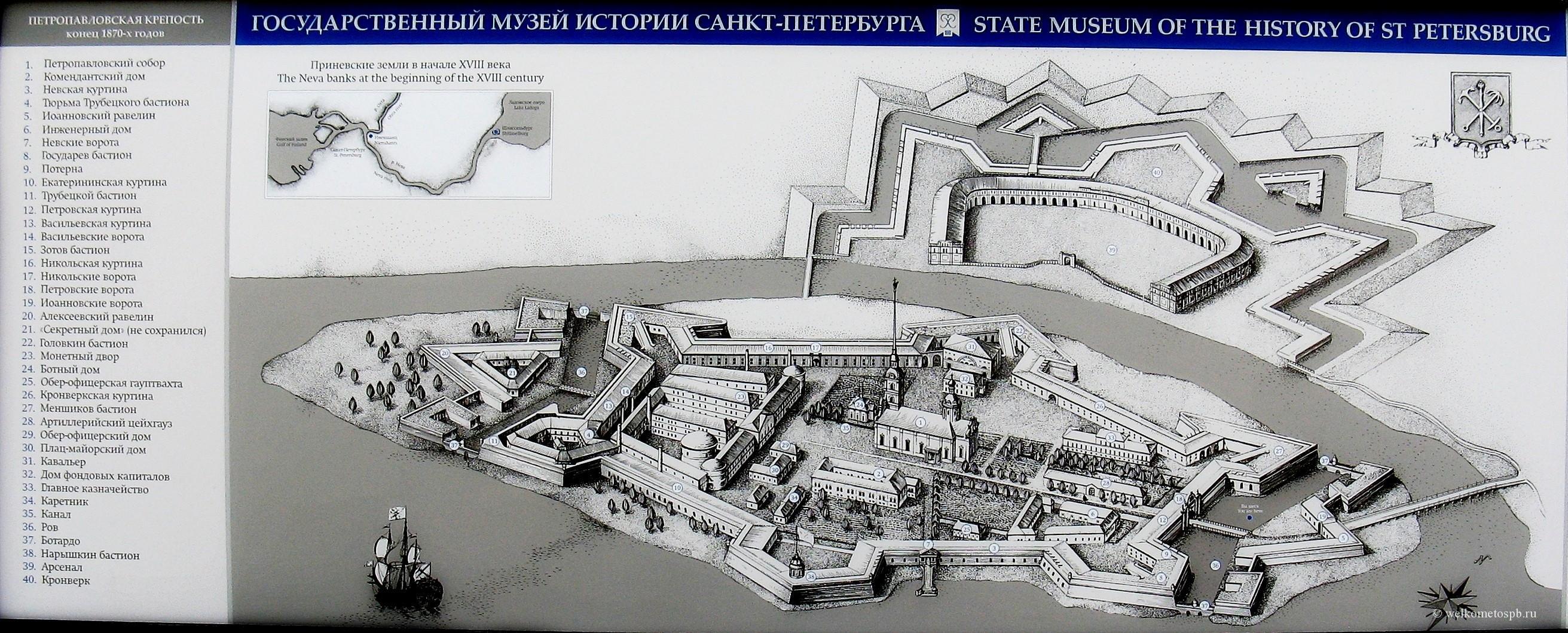 Istoric-Plan-Petropavl-krep-Full